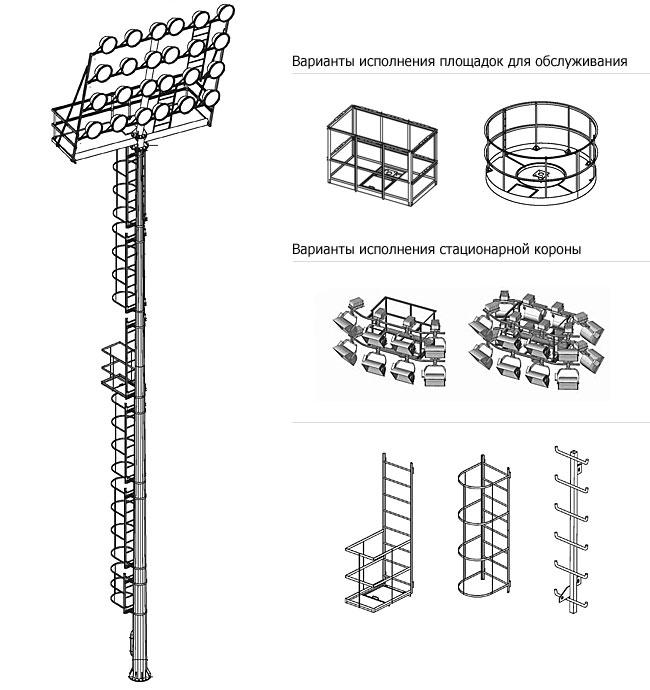 Схема оборудования опоры ВМОН